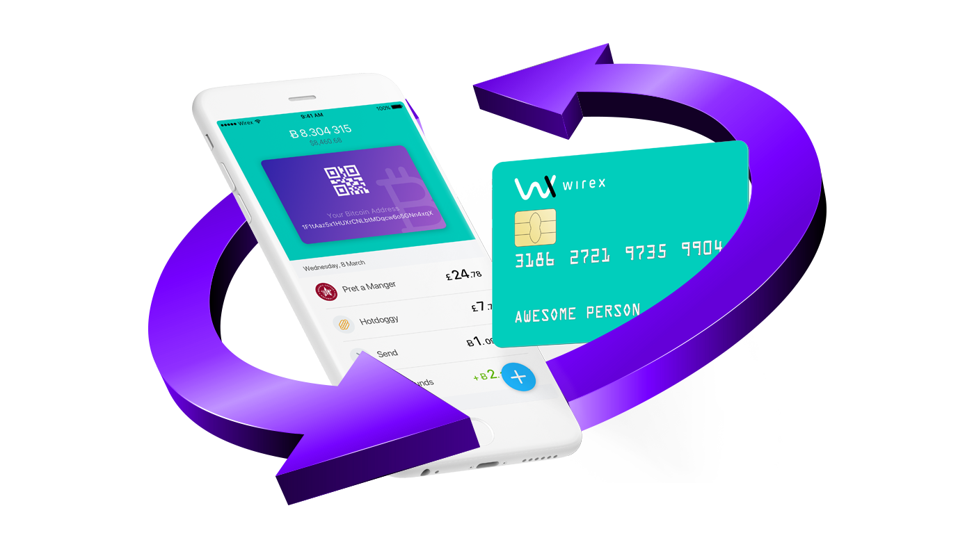 wirex product update