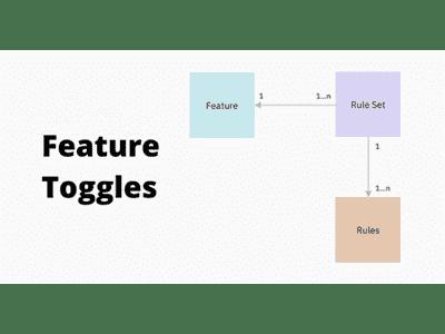 Know-how: Динамическая конфигурация Feature Toggles на DOU.ua